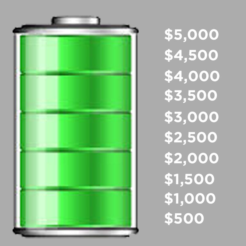 Battery5000